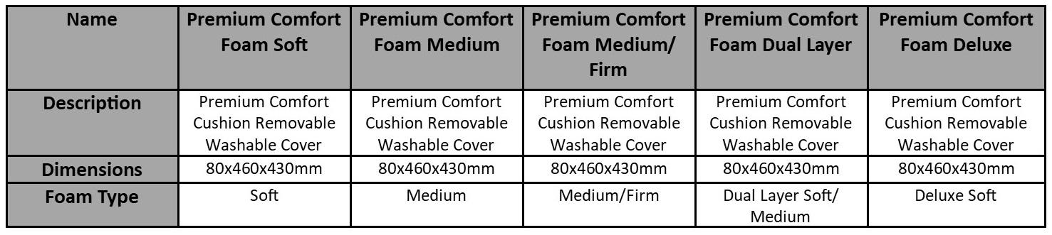 Premium Comfort Cushions