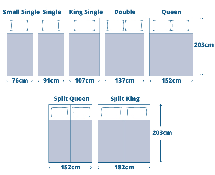 bed-sizes-homecare-2