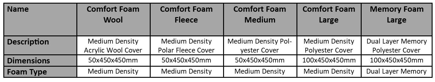 Comfort Foam Cushions