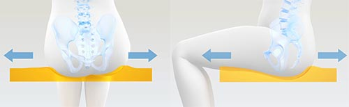 gel-pressure-distribution